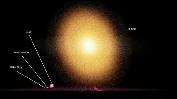 Tamnho da Via Láctea