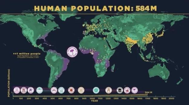 Mais de seis por cento de todos os humanos que existiram estão vivos hoje